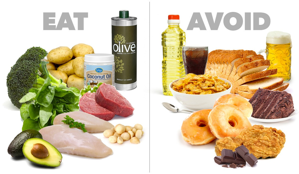 Fats-to-avoid