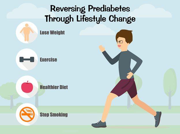 Reversing-Prediabetes